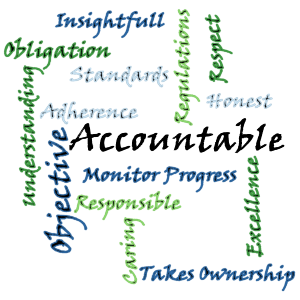 Image listing how ACTS is accountable